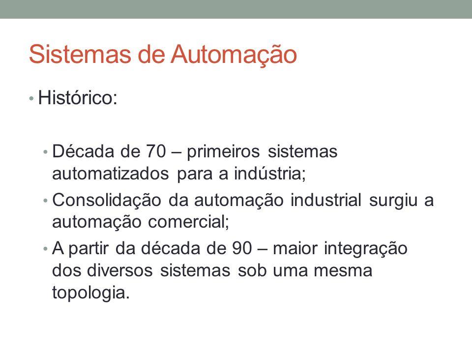 Sistemas de Automação Histórico:
