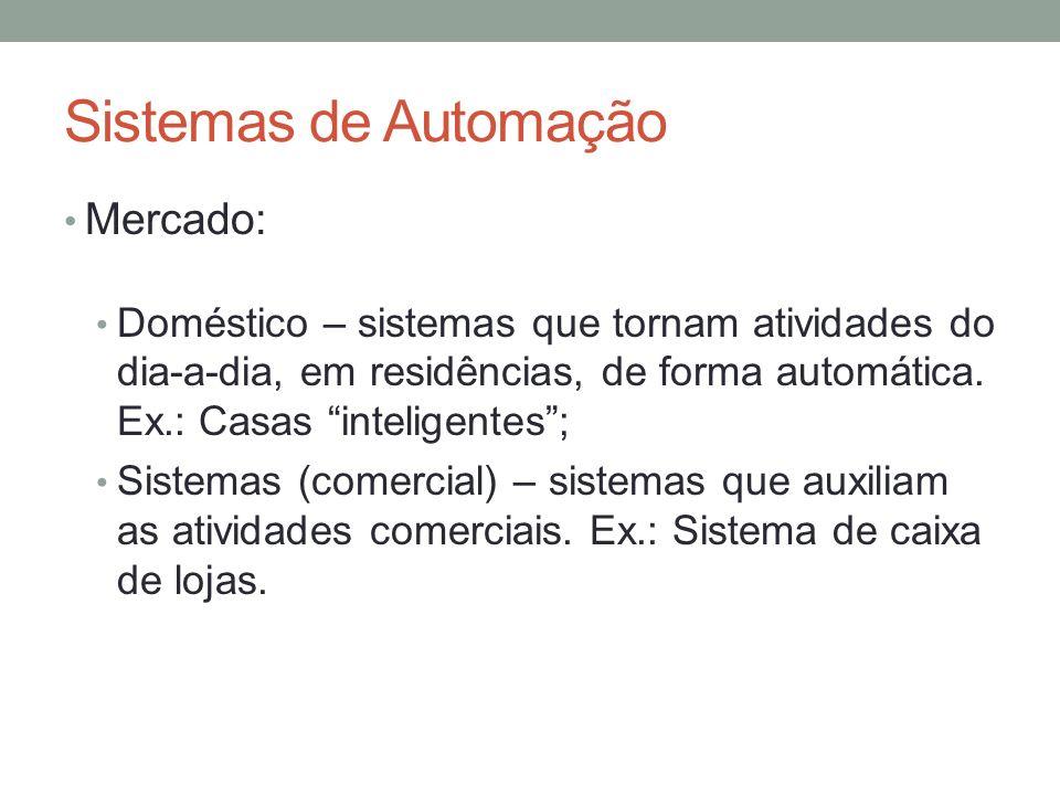 Sistemas de Automação Mercado: