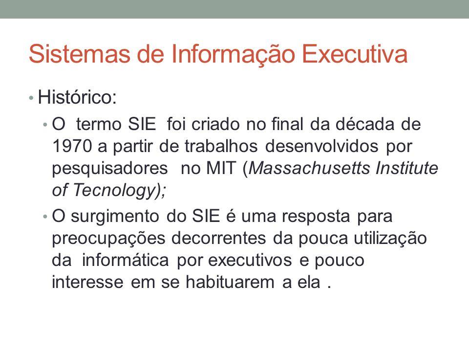 Sistemas de Informação Executiva