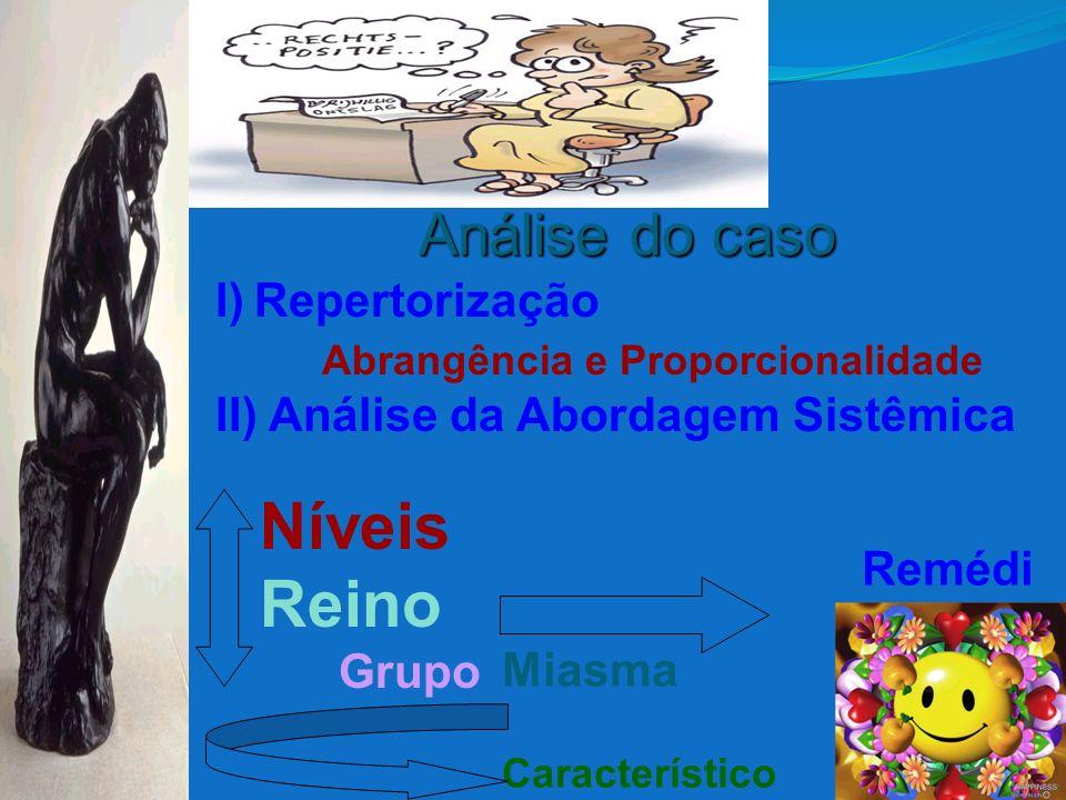 Níveis Reino Análise do caso I) Repertorização
