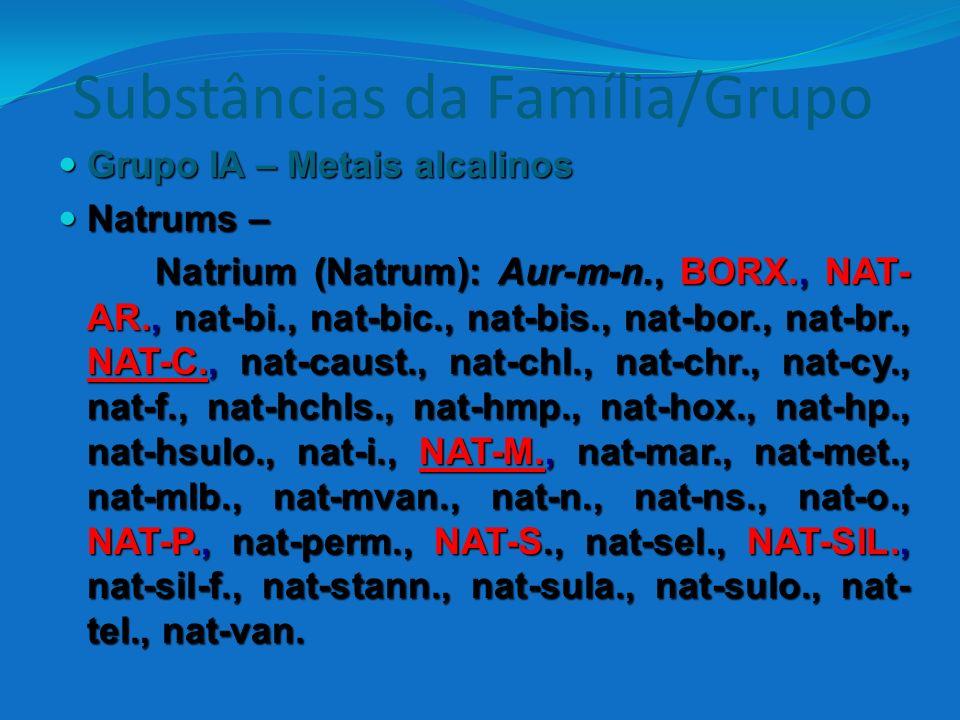 Substâncias da Família/Grupo