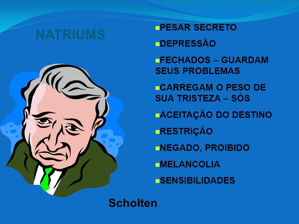 NATRIUMS Scholten PESAR SECRETO DEPRESSÃO