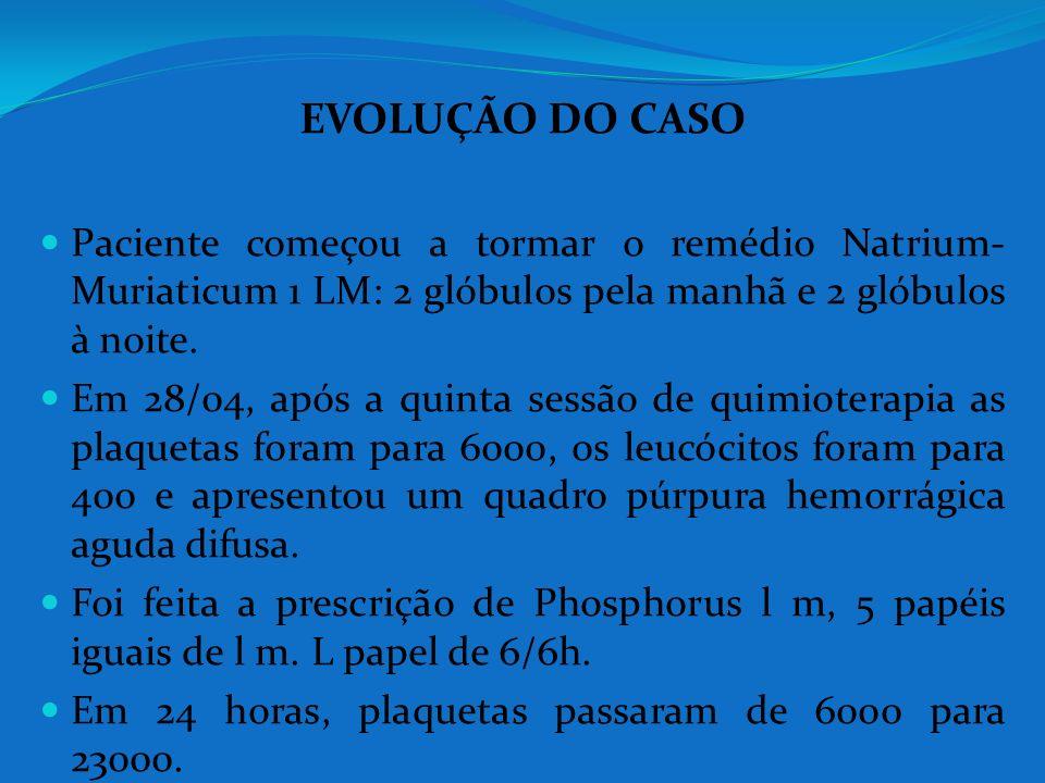 EVOLUÇÃO DO CASOPaciente começou a tormar o remédio Natrium-Muriaticum 1 LM: 2 glóbulos pela manhã e 2 glóbulos à noite.