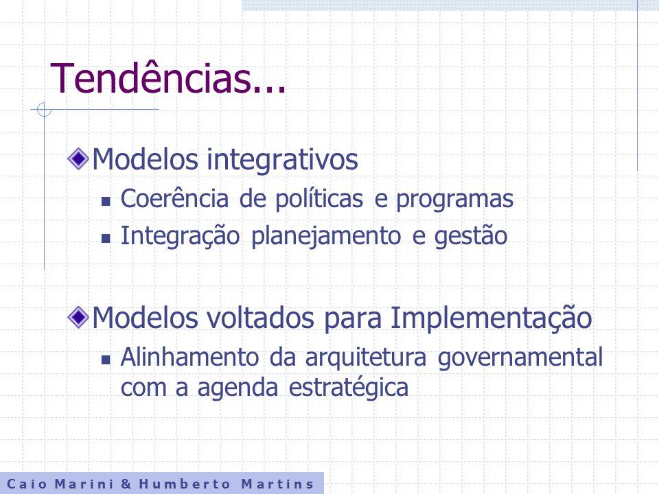 Tendências... Modelos integrativos Modelos voltados para Implementação