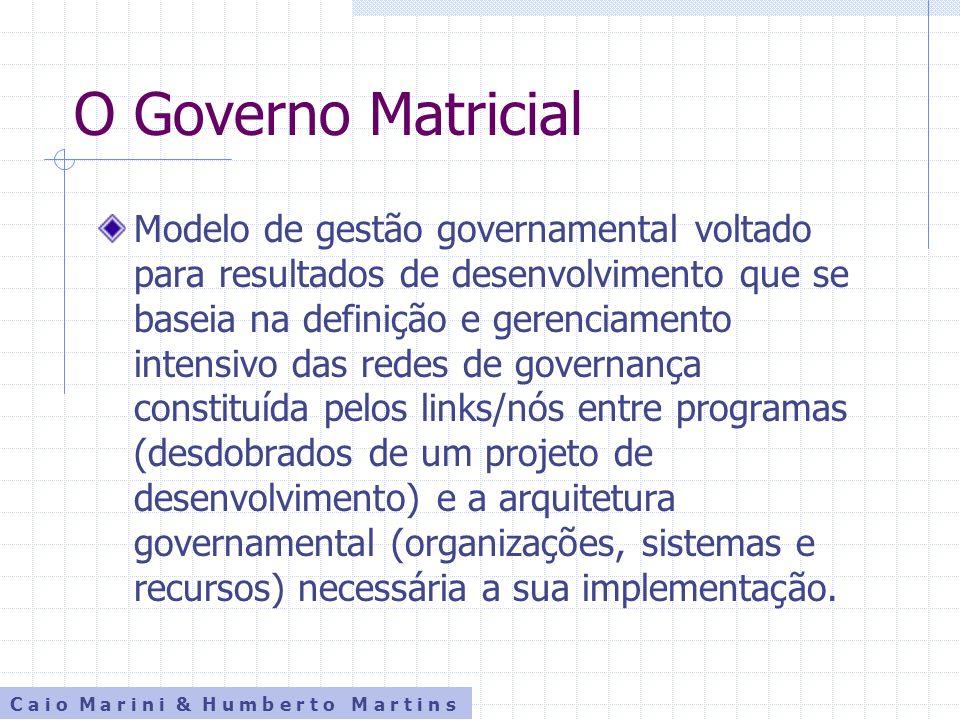 O Governo Matricial