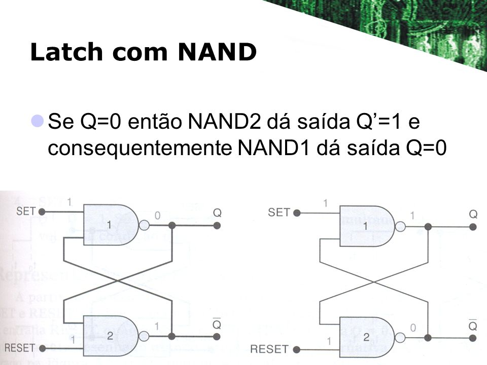 Latch com NAND Se Q=0 então NAND2 dá saída Q'=1 e consequentemente NAND1 dá saída Q=0