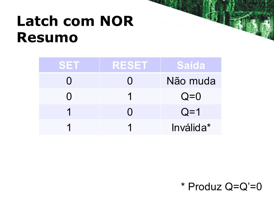 Latch com NOR Resumo SET RESET Saída Não muda 1 Q=0 Q=1 Inválida*