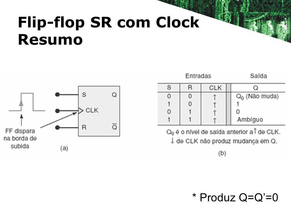 Flip-flop SR com Clock Resumo