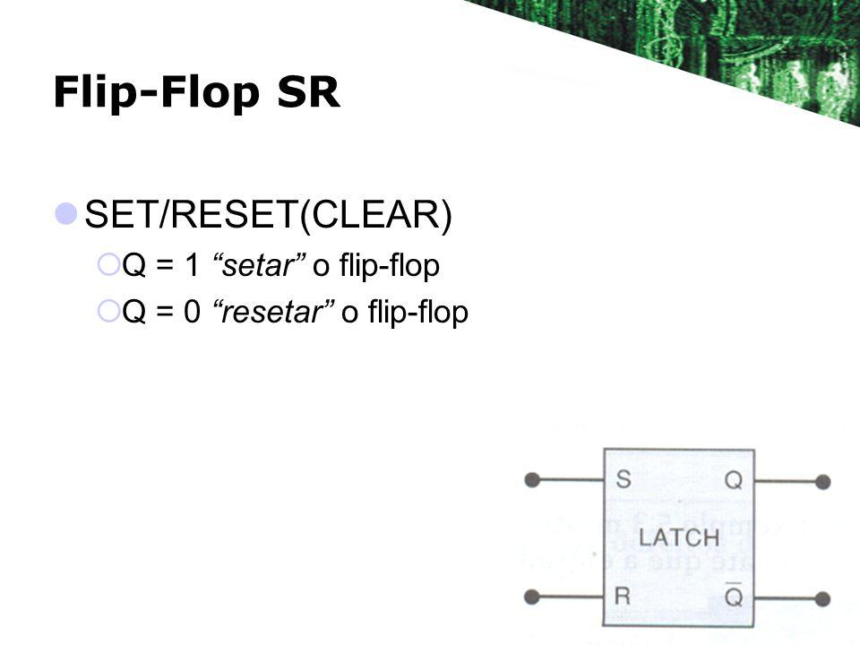 Flip-Flop SR SET/RESET(CLEAR) Q = 1 setar o flip-flop
