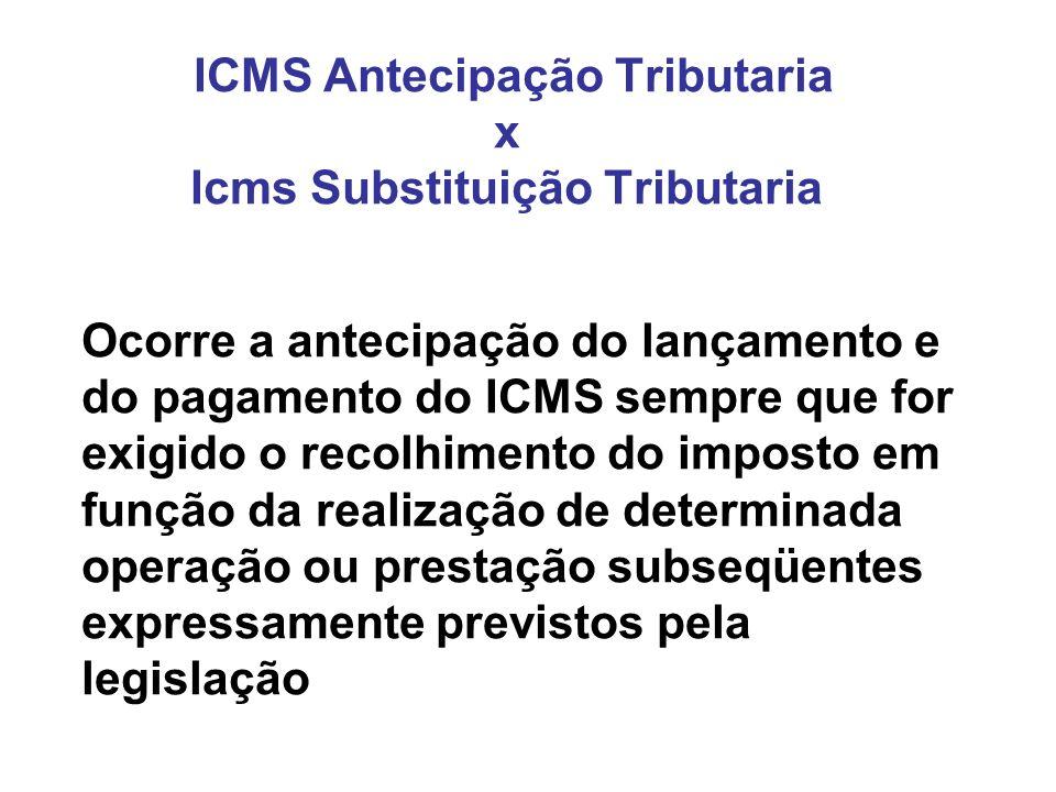 ICMS Antecipação Tributaria x Icms Substituição Tributaria