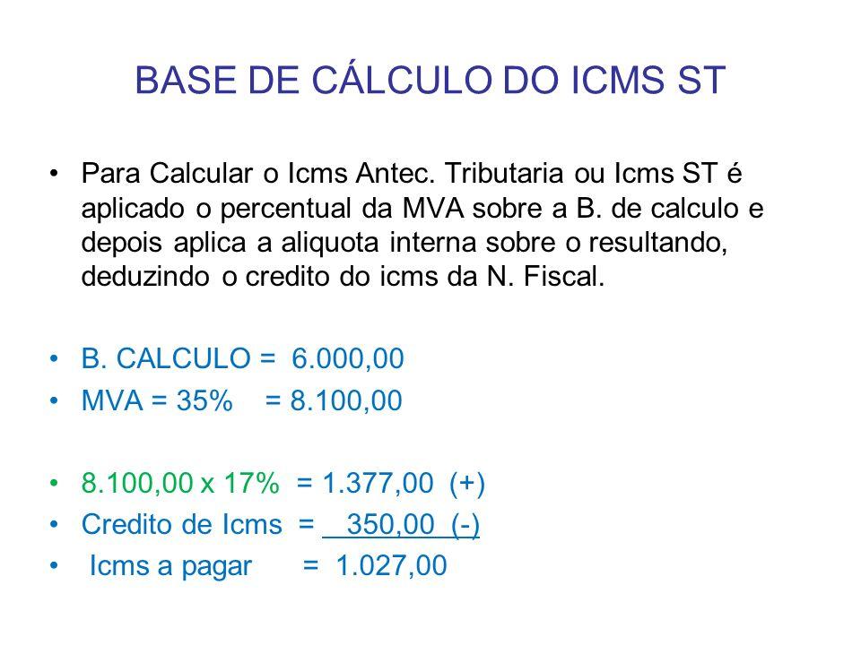 BASE DE CÁLCULO DO ICMS ST