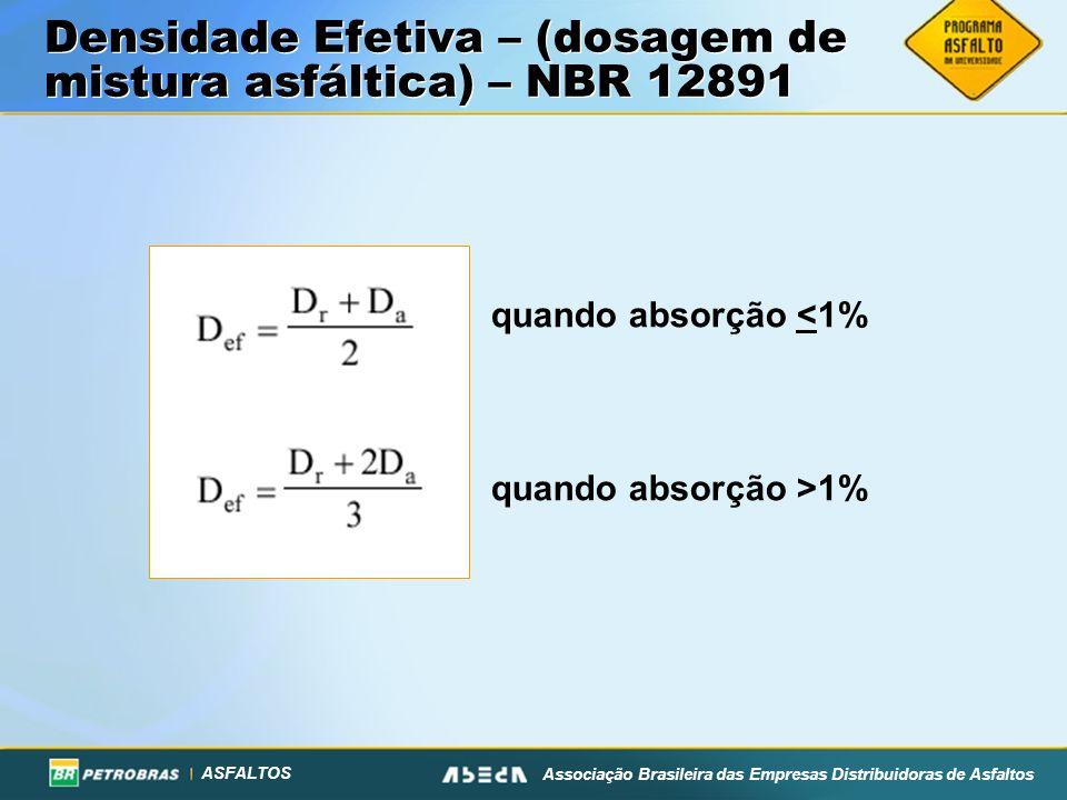 Densidade Efetiva – (dosagem de mistura asfáltica) – NBR 12891