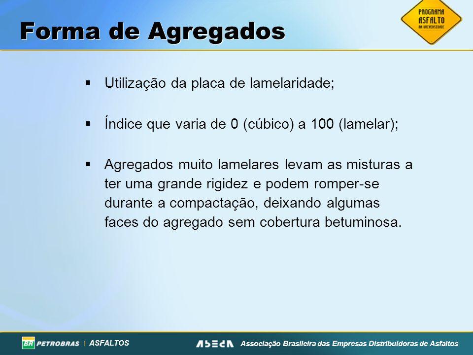 Forma de Agregados Utilização da placa de lamelaridade;