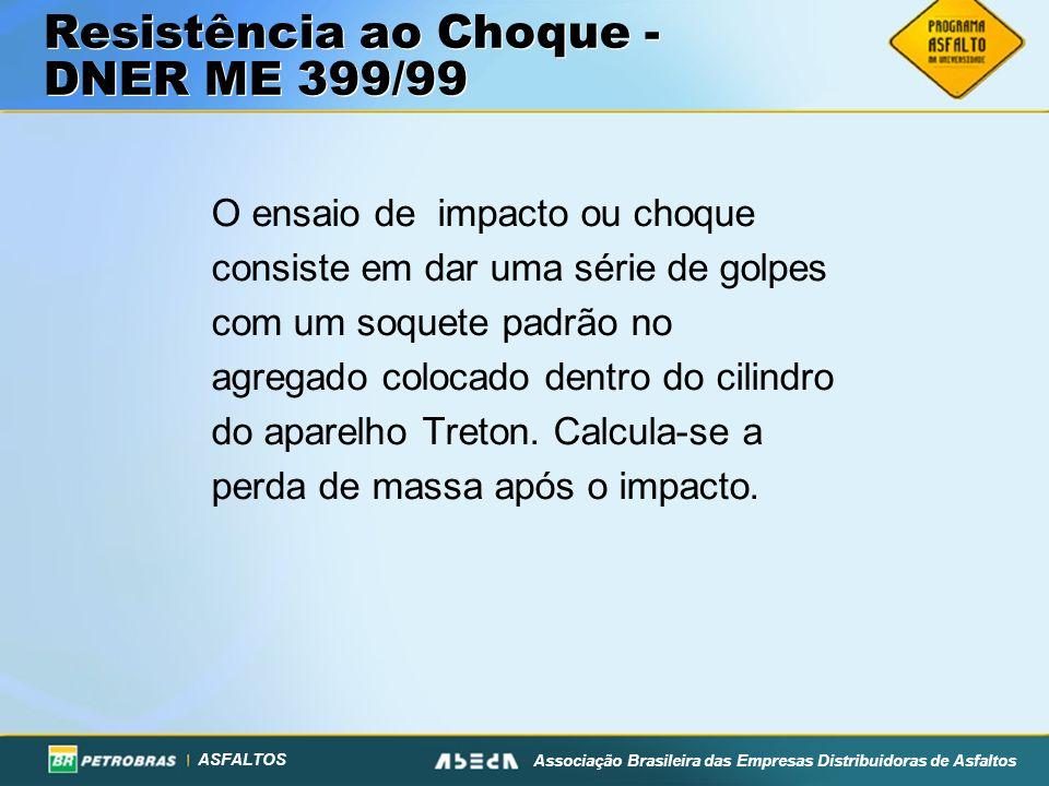 Resistência ao Choque - DNER ME 399/99