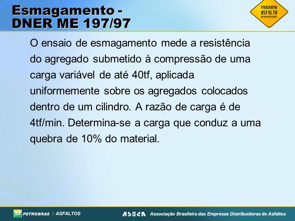 Esmagamento - DNER ME 197/97