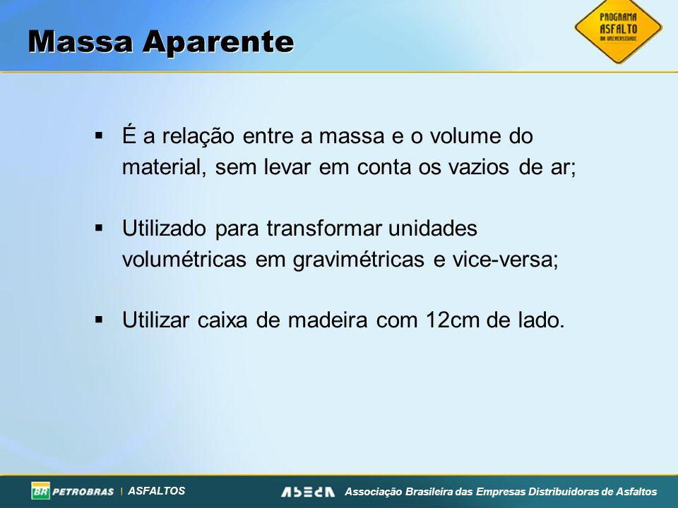 Massa Aparente É a relação entre a massa e o volume do material, sem levar em conta os vazios de ar;