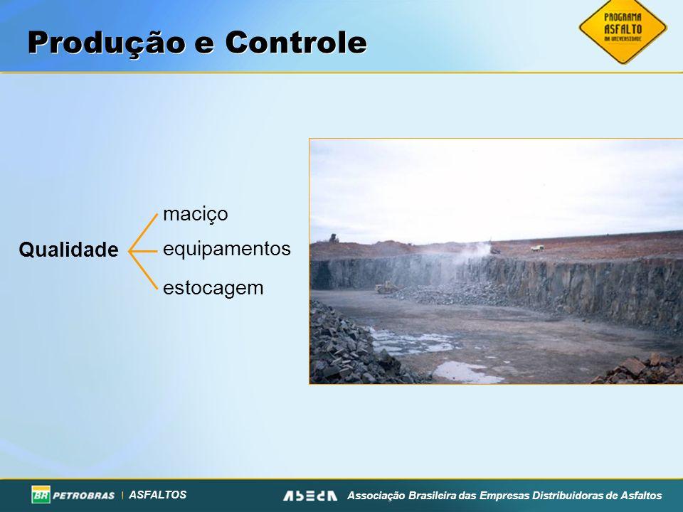 Produção e Controle maciço Qualidade equipamentos estocagem