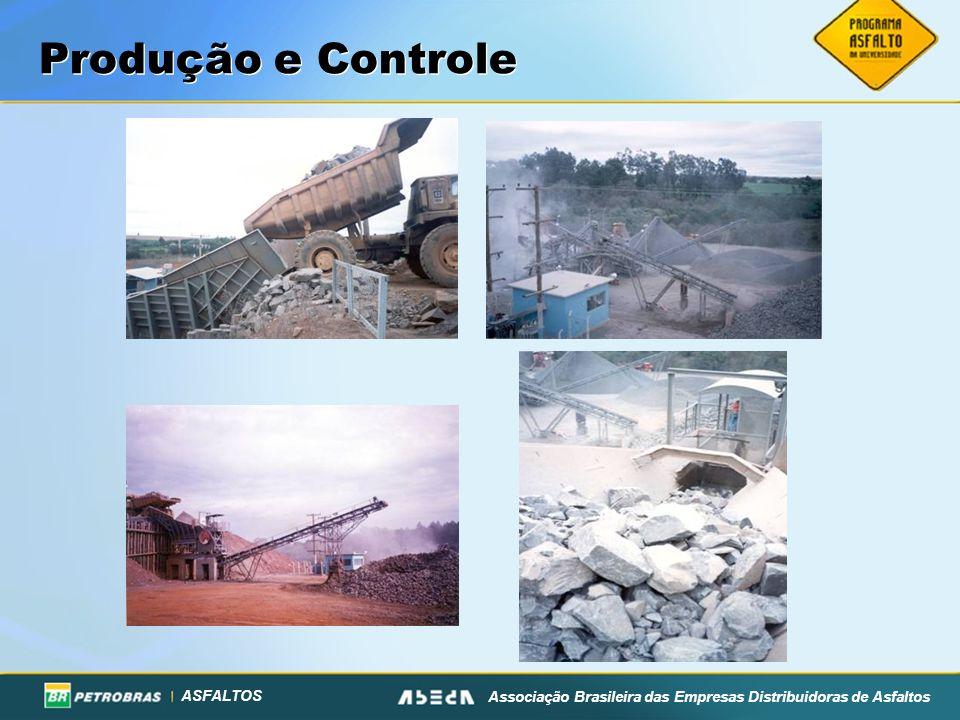 Produção e Controle