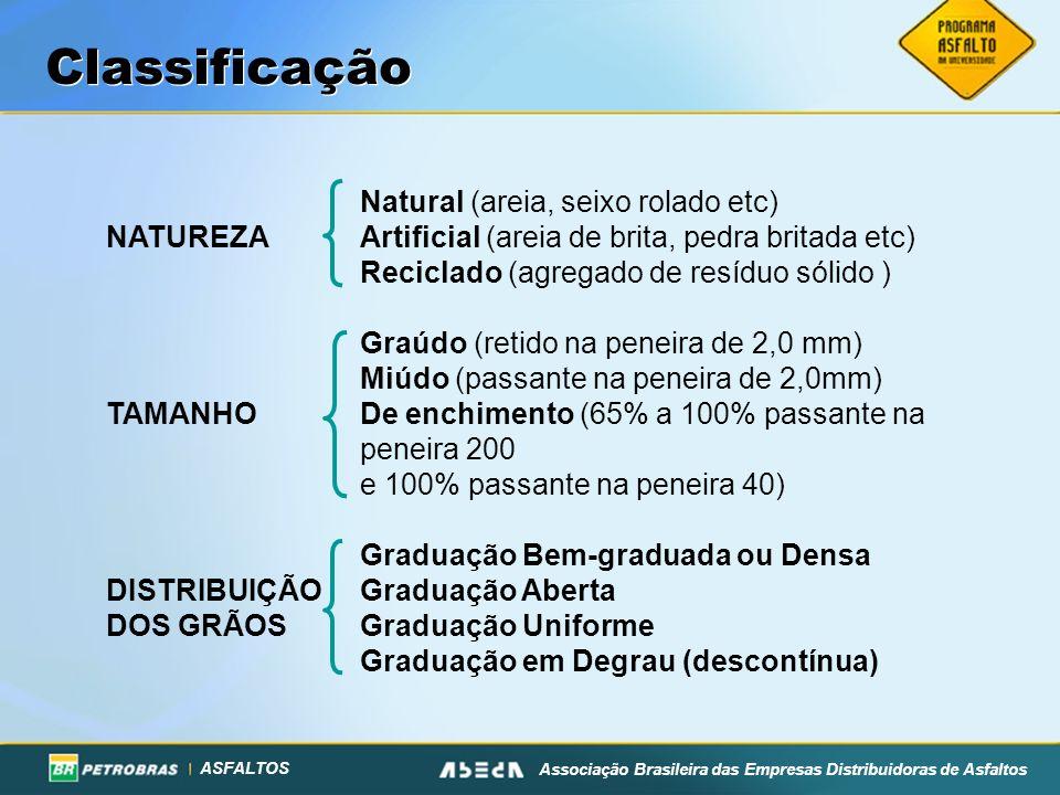 Classificação Natural (areia, seixo rolado etc)