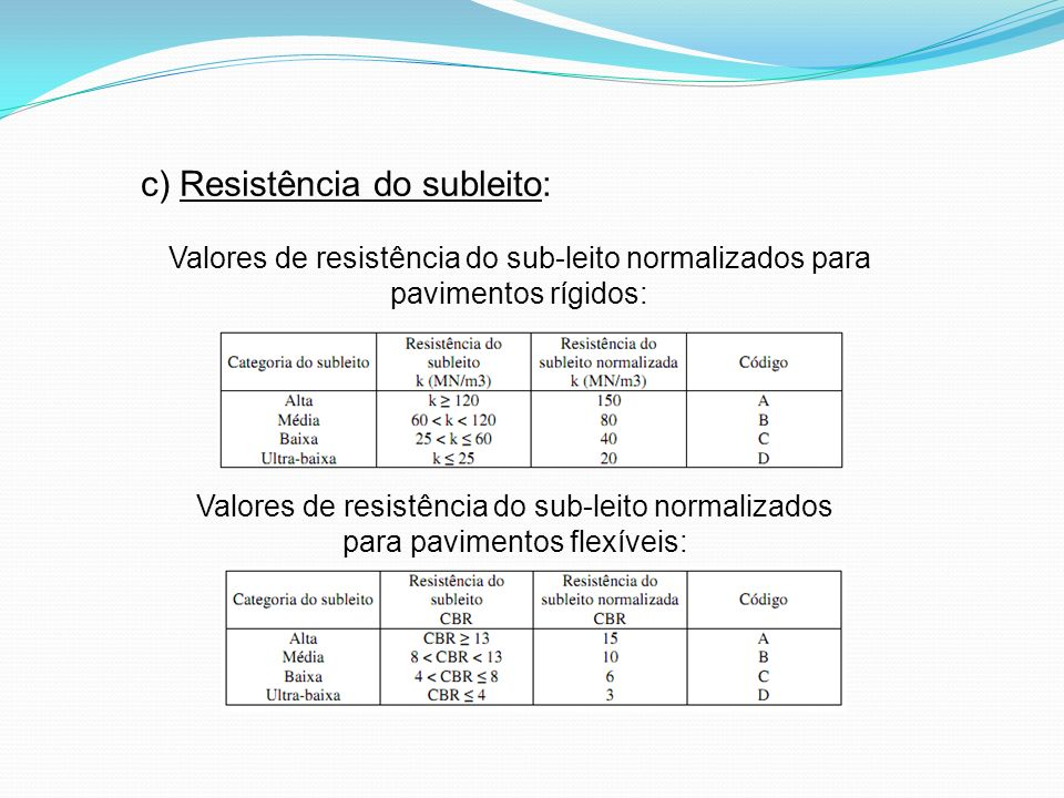c) Resistência do subleito: