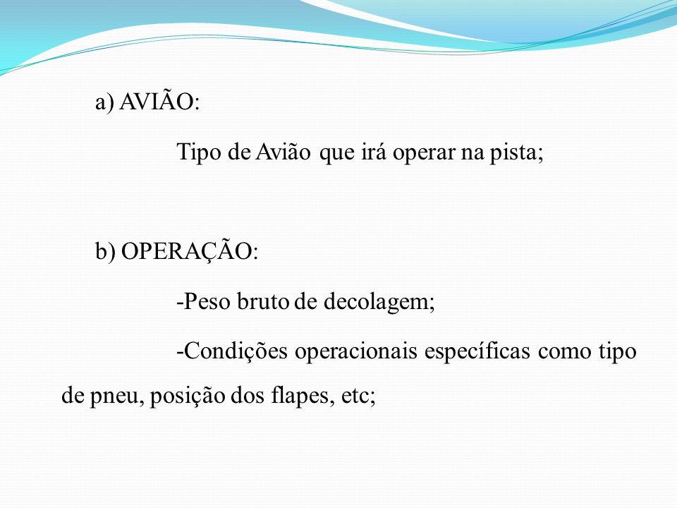 a) AVIÃO: Tipo de Avião que irá operar na pista; b) OPERAÇÃO: -Peso bruto de decolagem; -Condições operacionais específicas como tipo de pneu, posição dos flapes, etc;