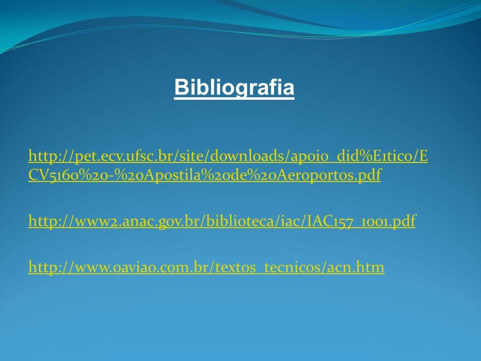 Bibliografia http://pet.ecv.ufsc.br/site/downloads/apoio_did%E1tico/ECV5160%20-%20Apostila%20de%20Aeroportos.pdf.