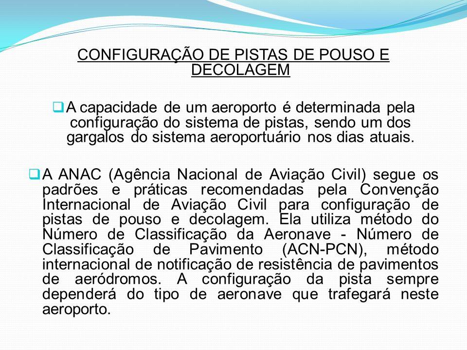 CONFIGURAÇÃO DE PISTAS DE POUSO E DECOLAGEM