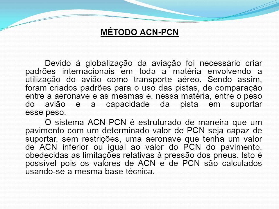 MÉTODO ACN-PCN