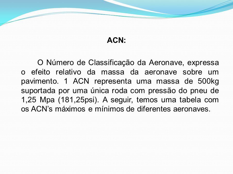 ACN: O Número de Classificação da Aeronave, expressa o efeito relativo da massa da aeronave sobre um pavimento.