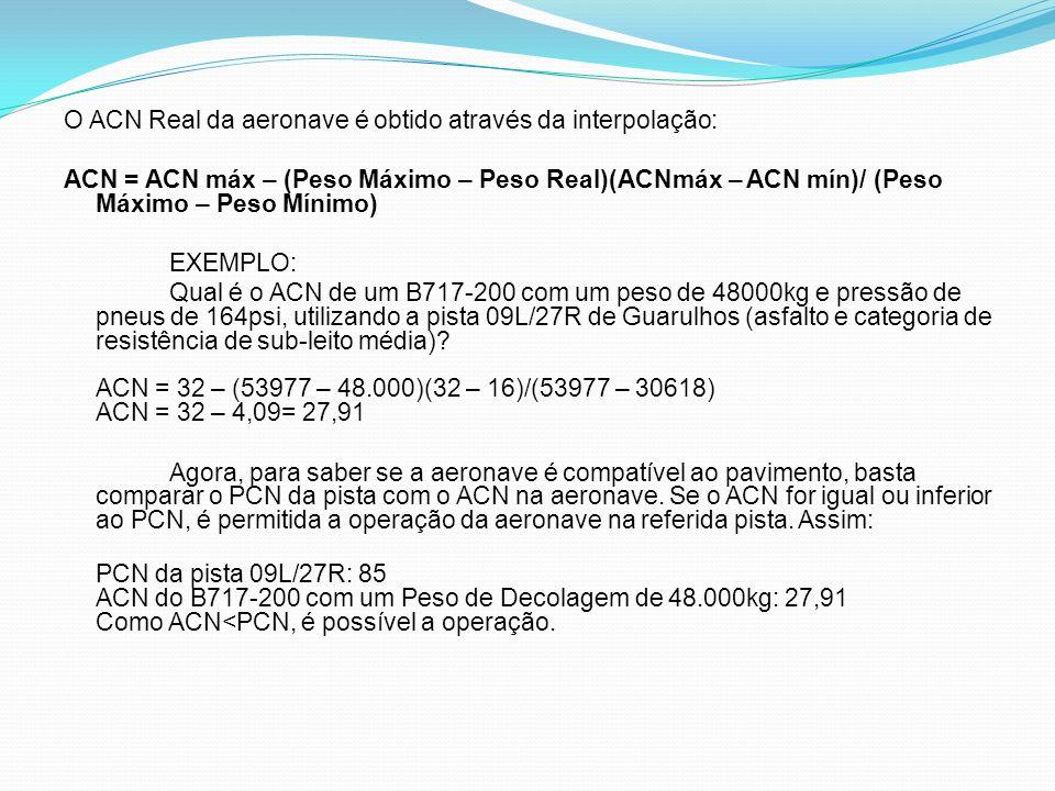 O ACN Real da aeronave é obtido através da interpolação: ACN = ACN máx – (Peso Máximo – Peso Real)(ACNmáx – ACN mín)/ (Peso Máximo – Peso Mínimo) EXEMPLO: Qual é o ACN de um B717-200 com um peso de 48000kg e pressão de pneus de 164psi, utilizando a pista 09L/27R de Guarulhos (asfalto e categoria de resistência de sub-leito média).