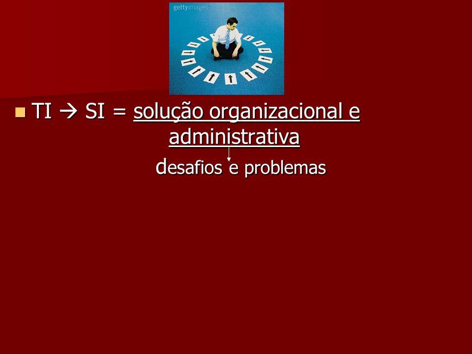 TI  SI = solução organizacional e administrativa