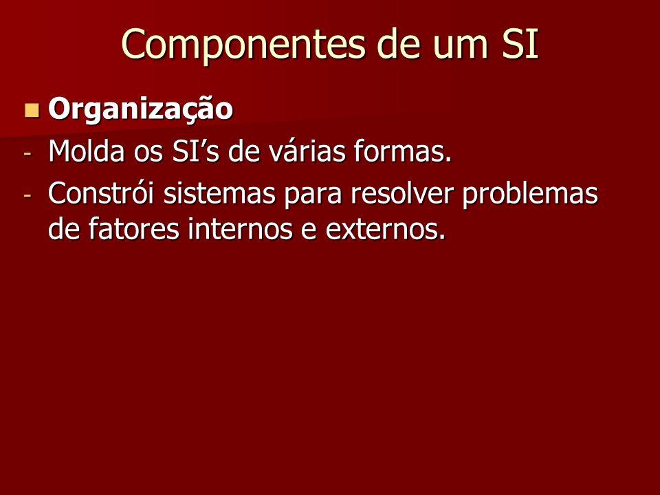 Componentes de um SI Organização Molda os SI's de várias formas.