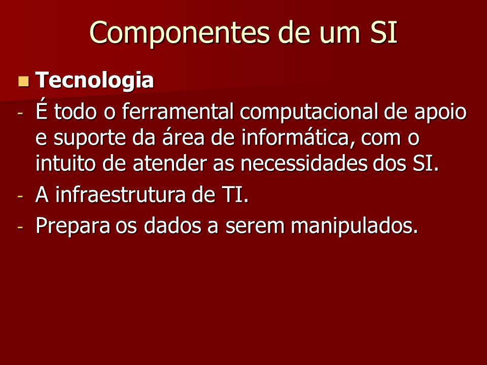 Componentes de um SI Tecnologia