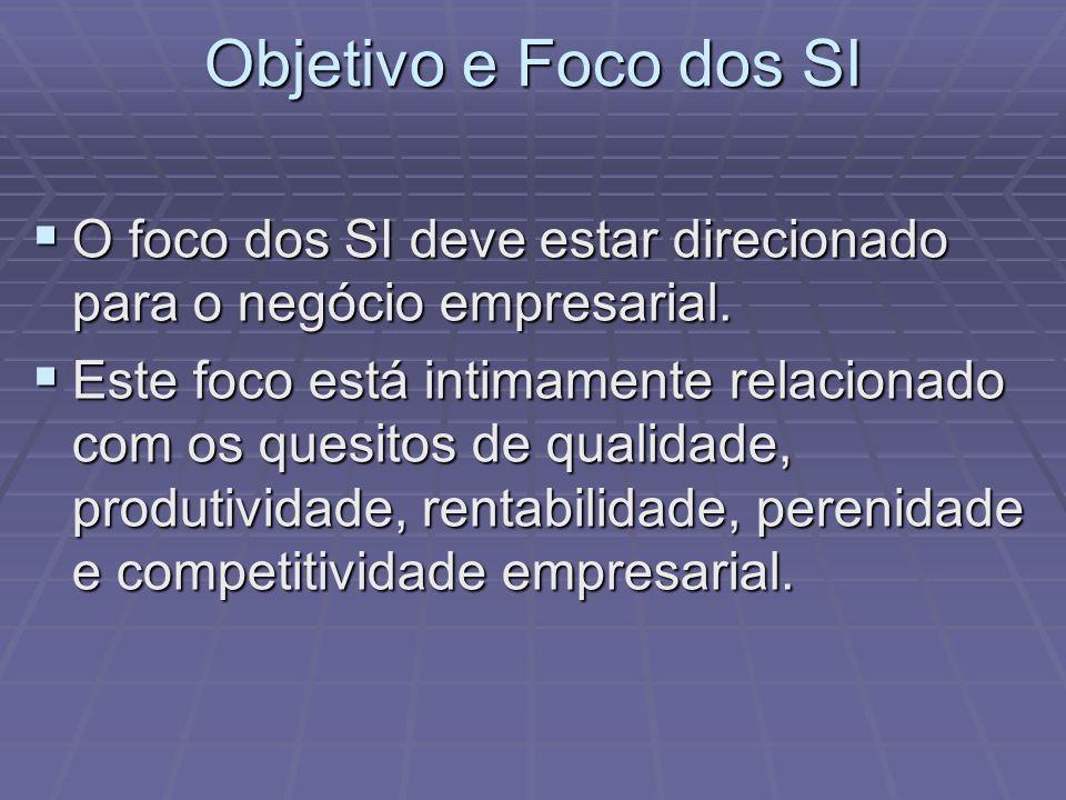 Objetivo e Foco dos SI O foco dos SI deve estar direcionado para o negócio empresarial.