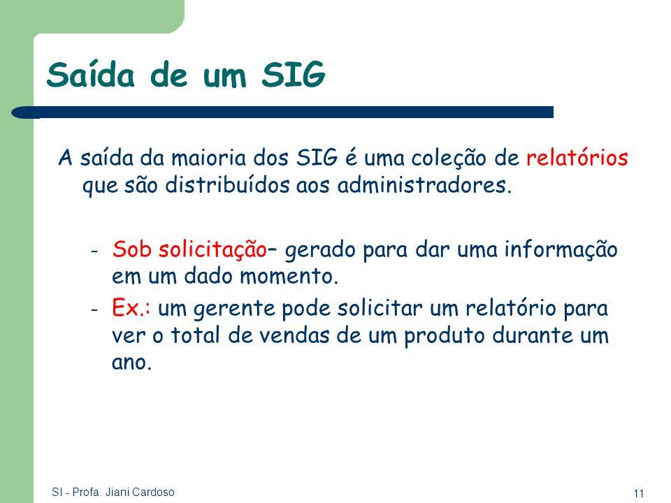 Saída de um SIG A saída da maioria dos SIG é uma coleção de relatórios que são distribuídos aos administradores.