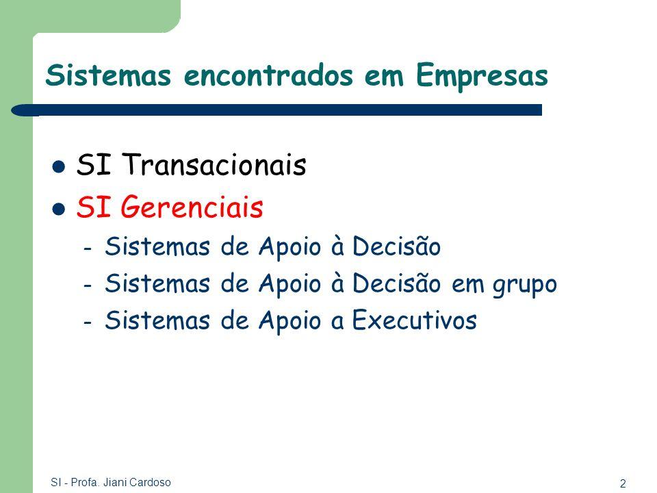 Sistemas encontrados em Empresas