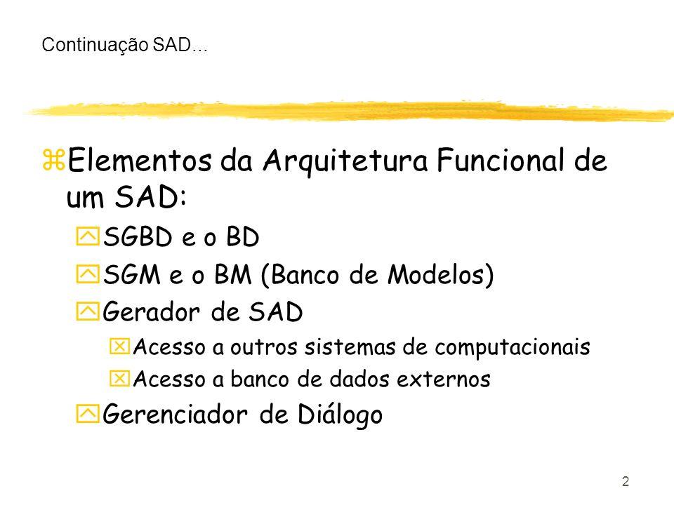 Elementos da Arquitetura Funcional de um SAD: