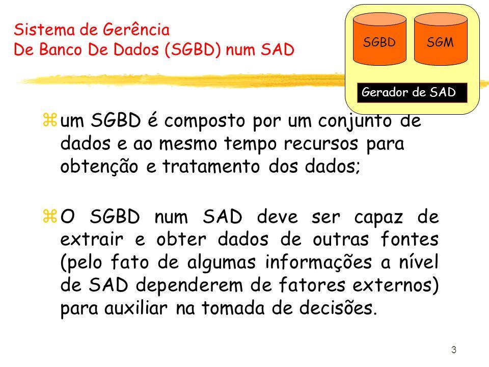 Sistema de Gerência De Banco De Dados (SGBD) num SAD