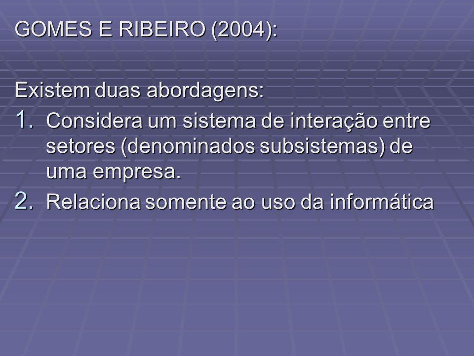 GOMES E RIBEIRO (2004): Existem duas abordagens: Considera um sistema de interação entre setores (denominados subsistemas) de uma empresa.