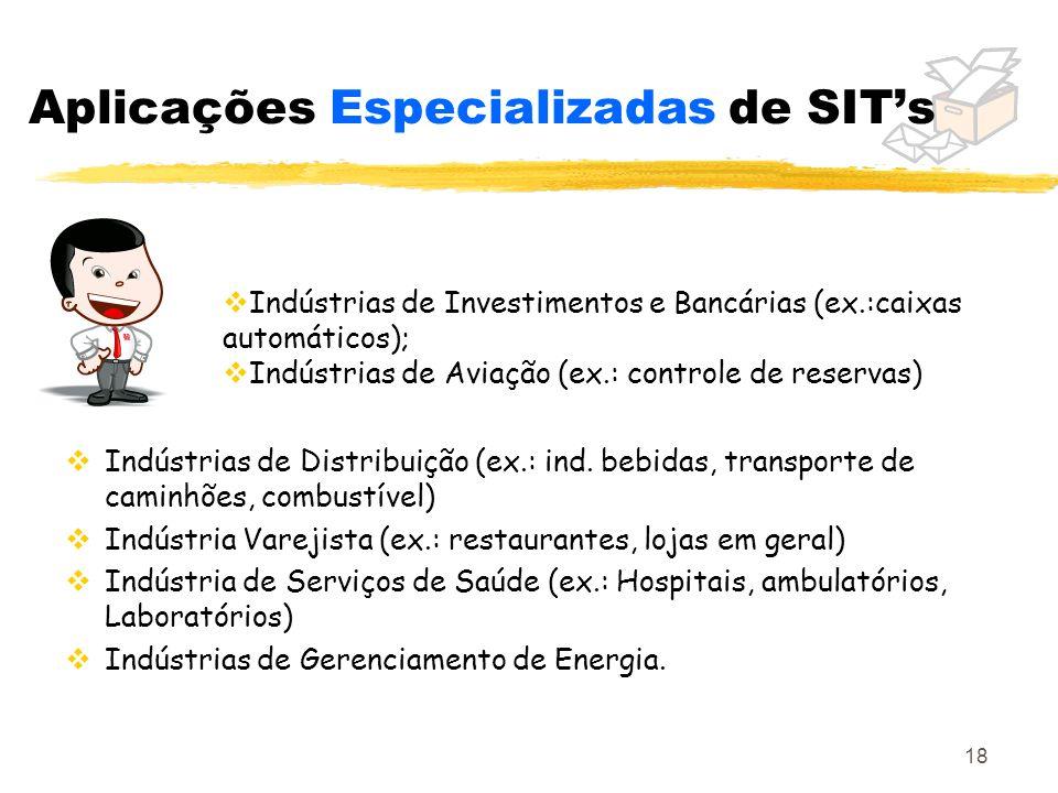 Aplicações Especializadas de SIT's