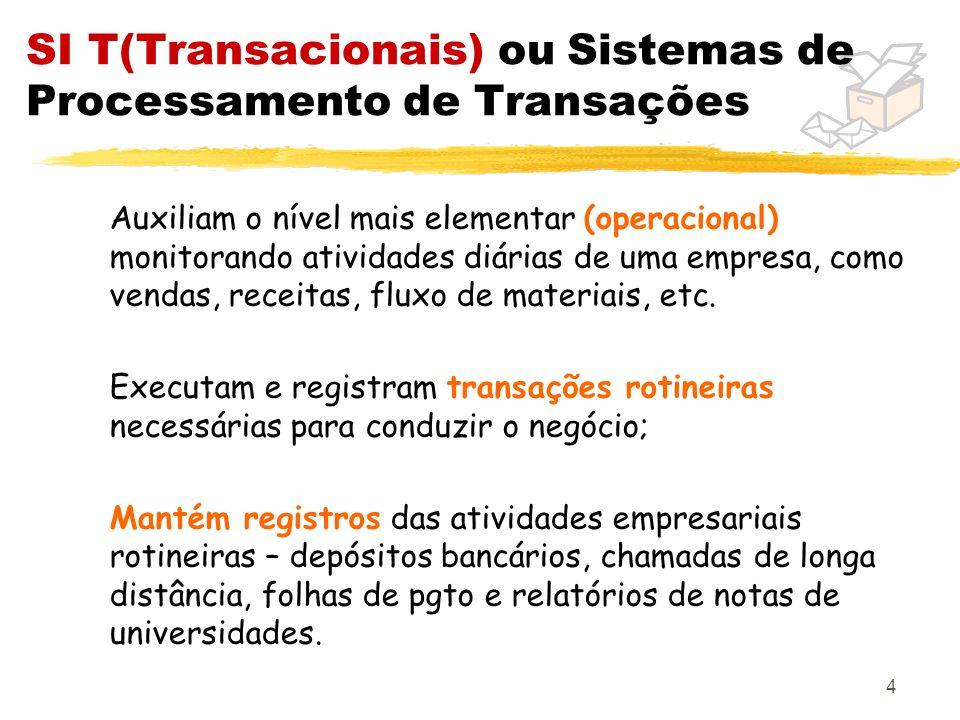 SI T(Transacionais) ou Sistemas de Processamento de Transações