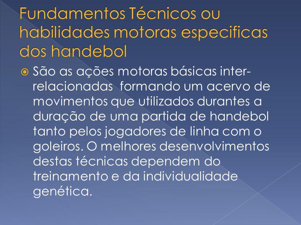 Fundamentos Técnicos ou habilidades motoras especificas dos handebol