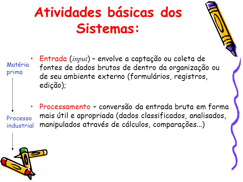 Atividades básicas dos Sistemas: