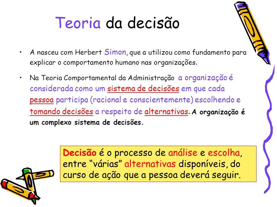 Teoria da decisão A nasceu com Herbert Simon, que a utilizou como fundamento para explicar o comportamento humano nas organizações.