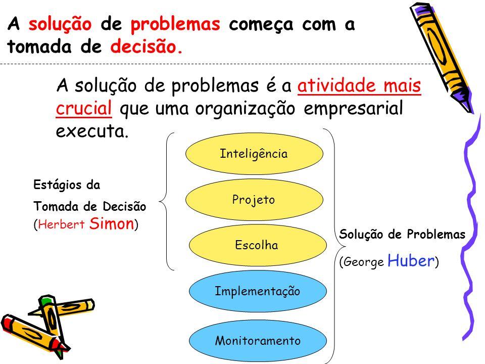 A solução de problemas começa com a tomada de decisão.