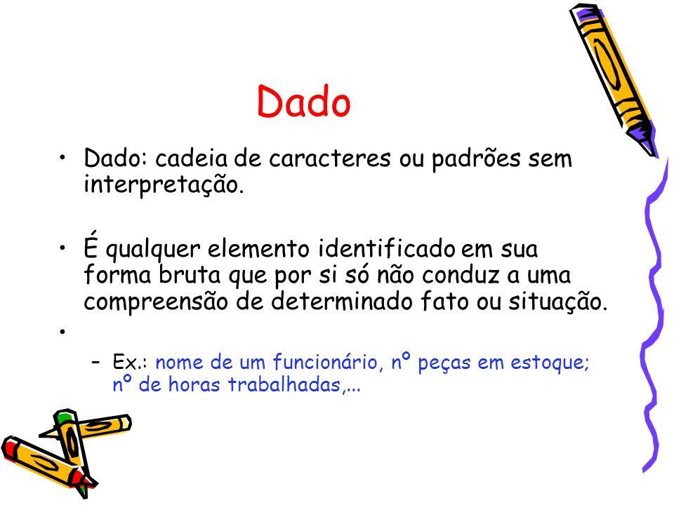 Dado Dado: cadeia de caracteres ou padrões sem interpretação.