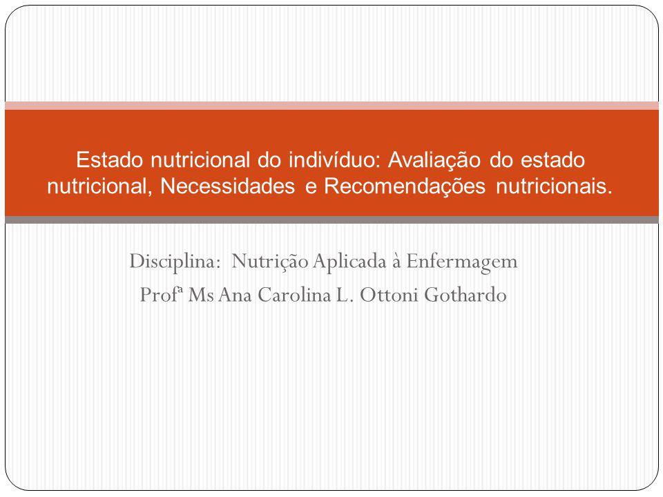 Disciplina: Nutrição Aplicada à Enfermagem