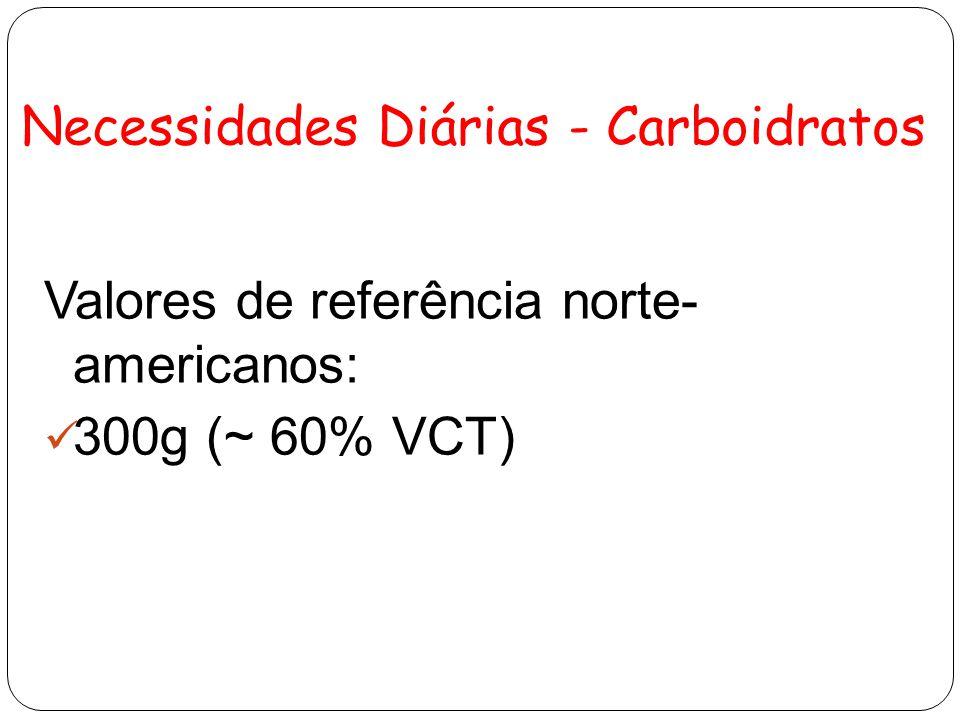 Necessidades Diárias - Carboidratos