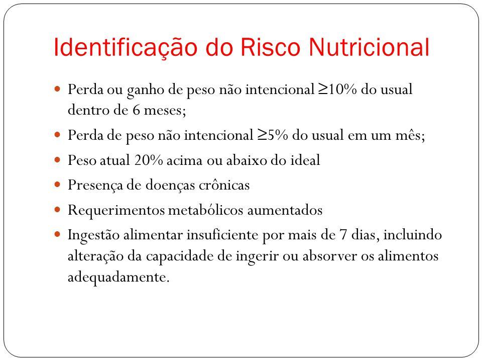 Identificação do Risco Nutricional