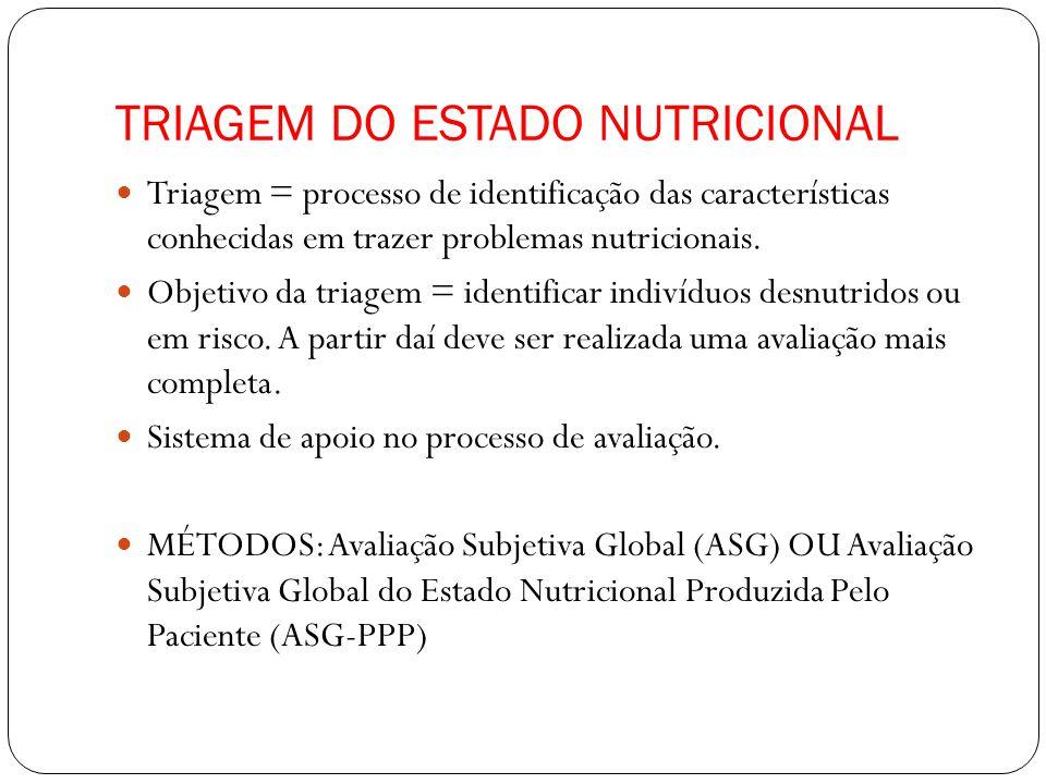 TRIAGEM DO ESTADO NUTRICIONAL